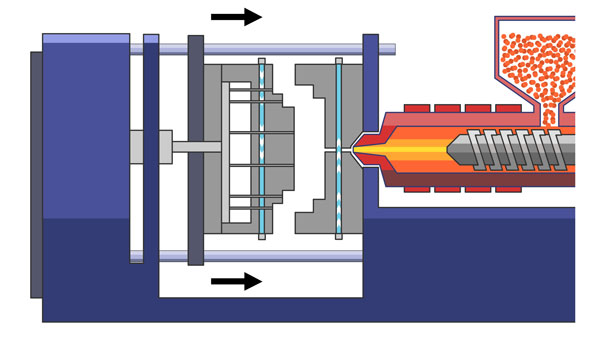 a description of the process of injection molding Injection moulding (or molding to use the us spelling), along with extrusion ranks as one of the prime processes for producing plastics articles it is a fast process and is used to produce large numbers of identical items from high precision engineering components to disposable consumer goods.