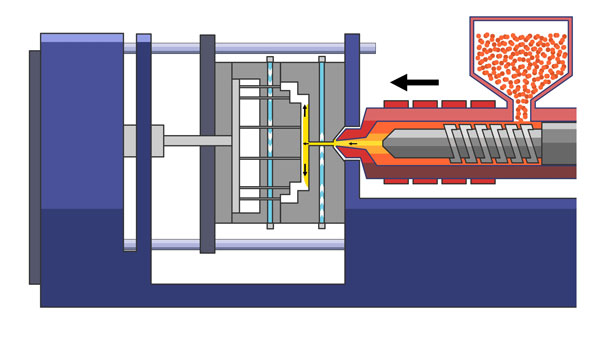 The Basic Plastic Injection Molding Process - Injection