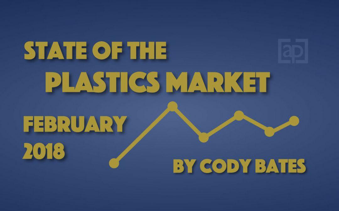 Plastics Market Archives - Injection Molding Texas